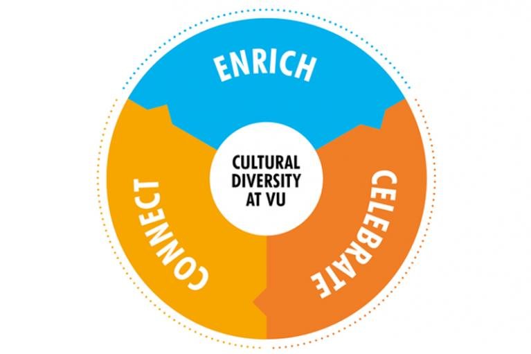 Cultural diversity at VU logo: enrich, celebrate, connect